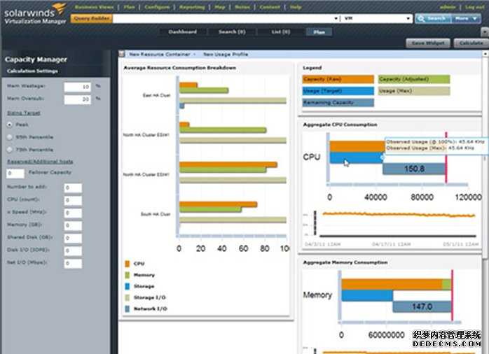 SolarWinds Virtualization Manager